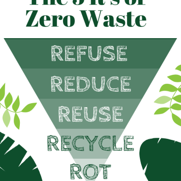5-Rs-of-zero-waste-refuse-reduce-reuse-recycle-rot